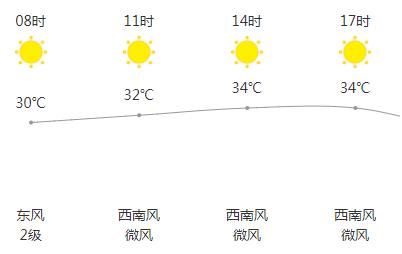 安徽宣城郎溪县天气