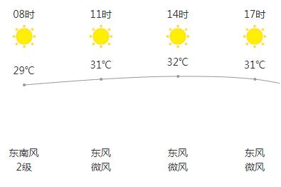 浙江湖州长兴县天气