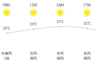 浙江嘉兴嘉善县天气